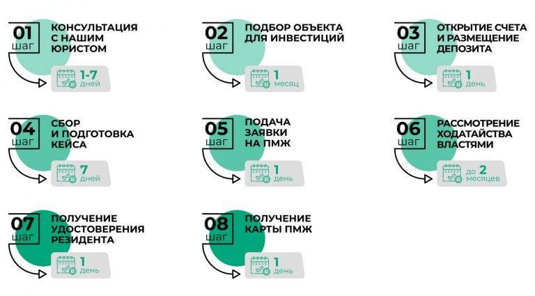 Русские на кипре: адаптация, трудоустройство, жизнь в 2021 году