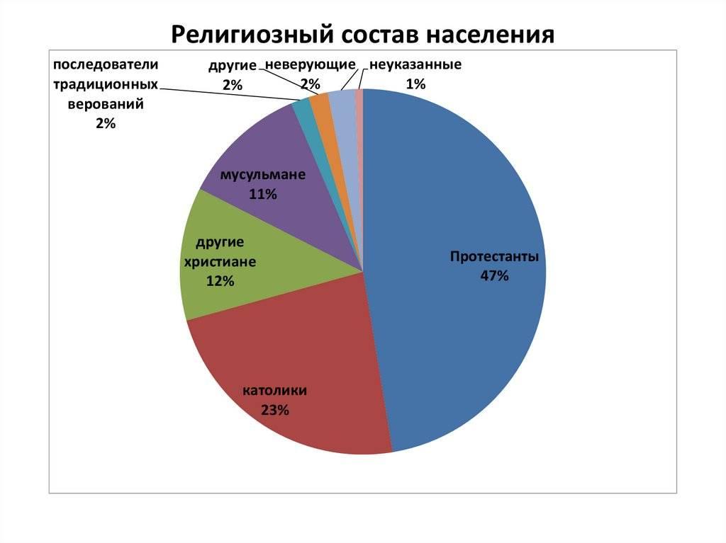 Православие и античность, особенности религии в греции