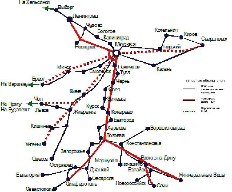 Польские железные дороги: официальный сайт
