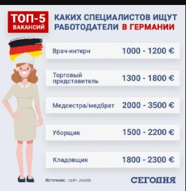 Работа для врачей в германии в  2021  году