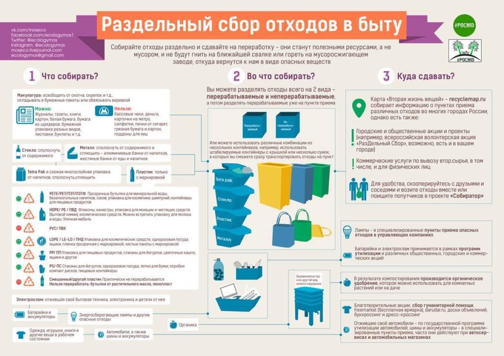 Сравнительный анализ зарубежного и российского опыта в сфере обращения с твердыми бытовыми отходами