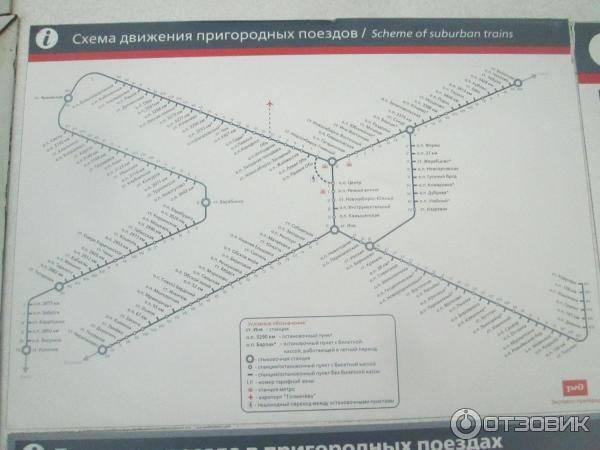 Железнодорожное путешествие на поезде по европе с raileurope