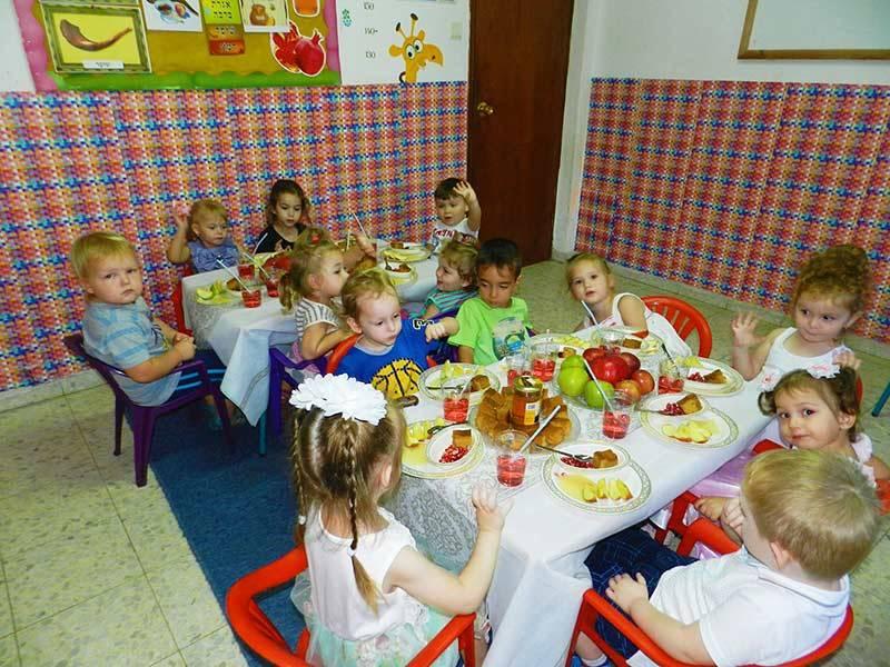 Изучение и перспективы реализации опыта российских дошкольных учреждений в практике работы детских садов бедуинского сектора израиля (на примере г. рахат) али альхозаел