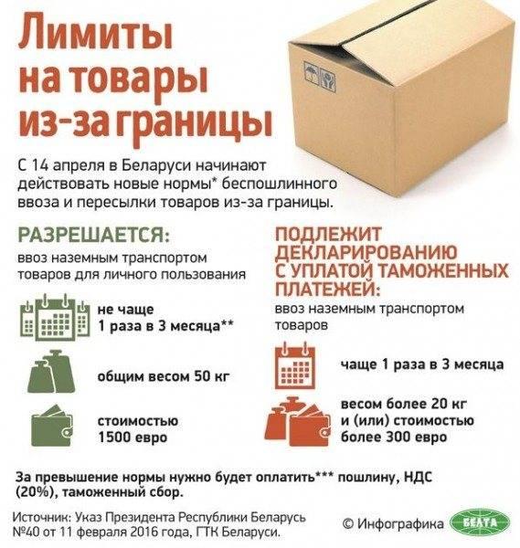 """Ввоз продуктов в россию, список запрещенных товаров – 2021 отзывы туристов и форум """"ездили-знаем!"""" *"""