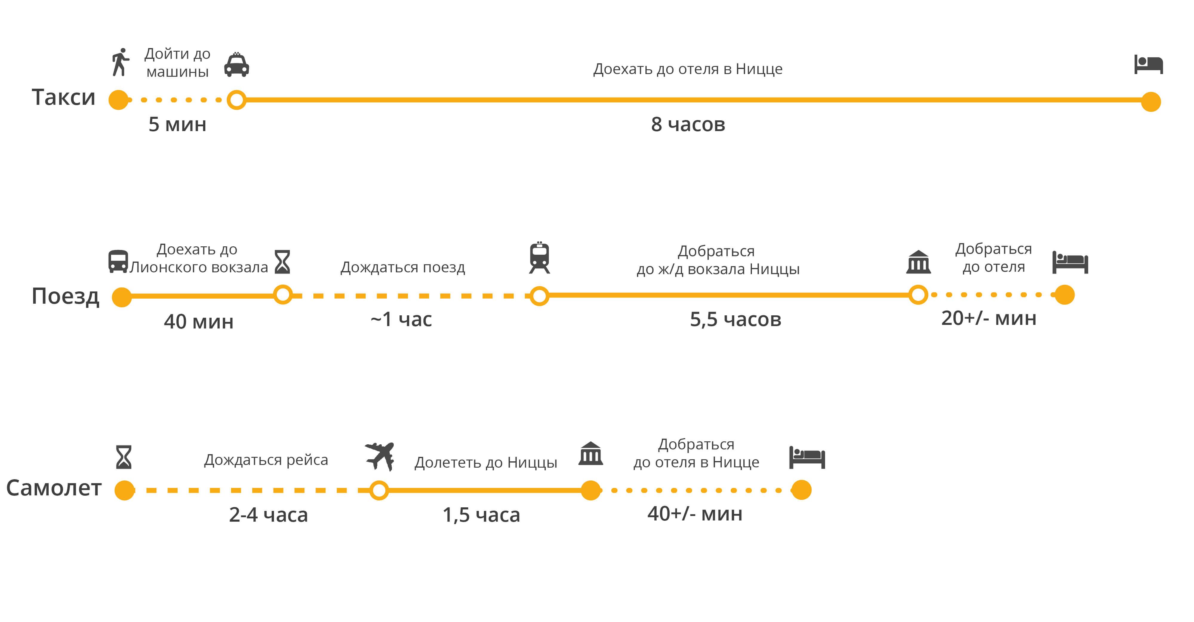 Лучшие способы добраться из аэропорта барселоны в центр города | kak-kuda.info