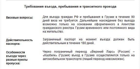Правила въезда и получения визы в абхазию для россиян и других иностранцев