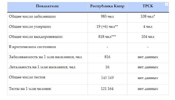 Цены в греции на товары и услуги
