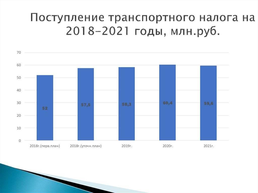 Зарплата в чехии: налоги, социальные отчисления и другие обязательства