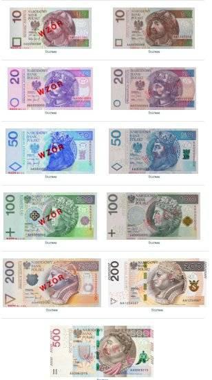 Доллар или евро: в какой валюте сейчас лучше хранить сбережения