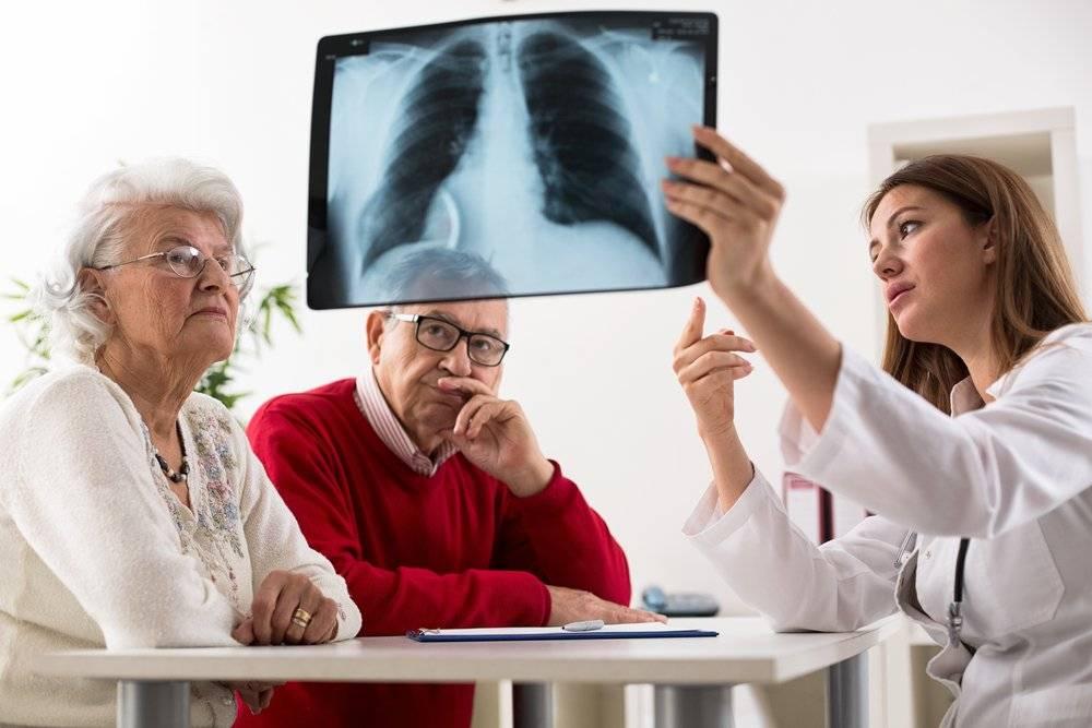 Лечение рака легких в германии: 32  клиники,  проверенные отзывы пациентов, честные цены - hospitals-travel.ru