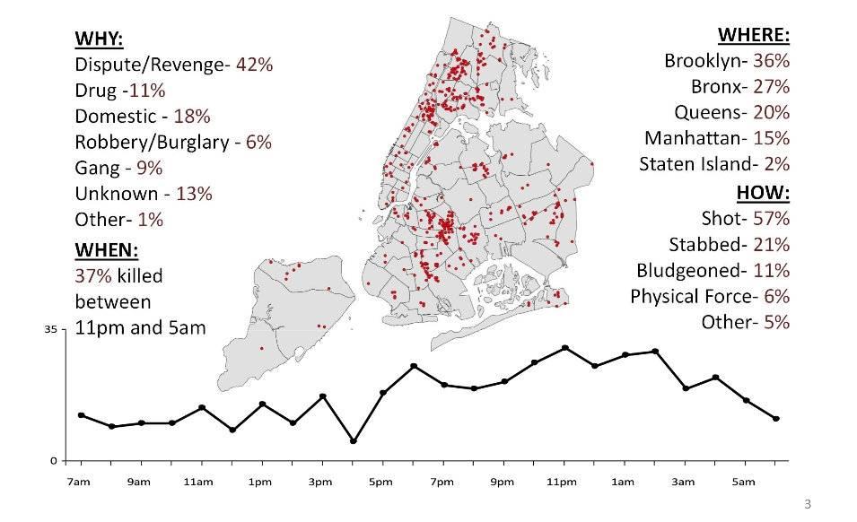 Уровень преступности в сша 2021 году: причины и рост по штатам