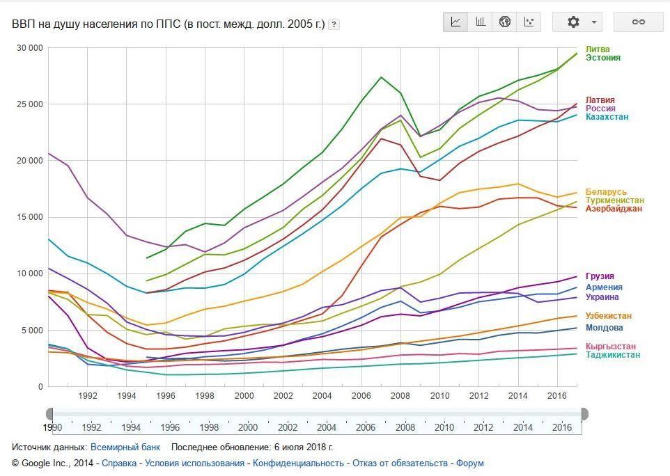 Экономика германии 2020-2021 в цифрах | take-profit.org
