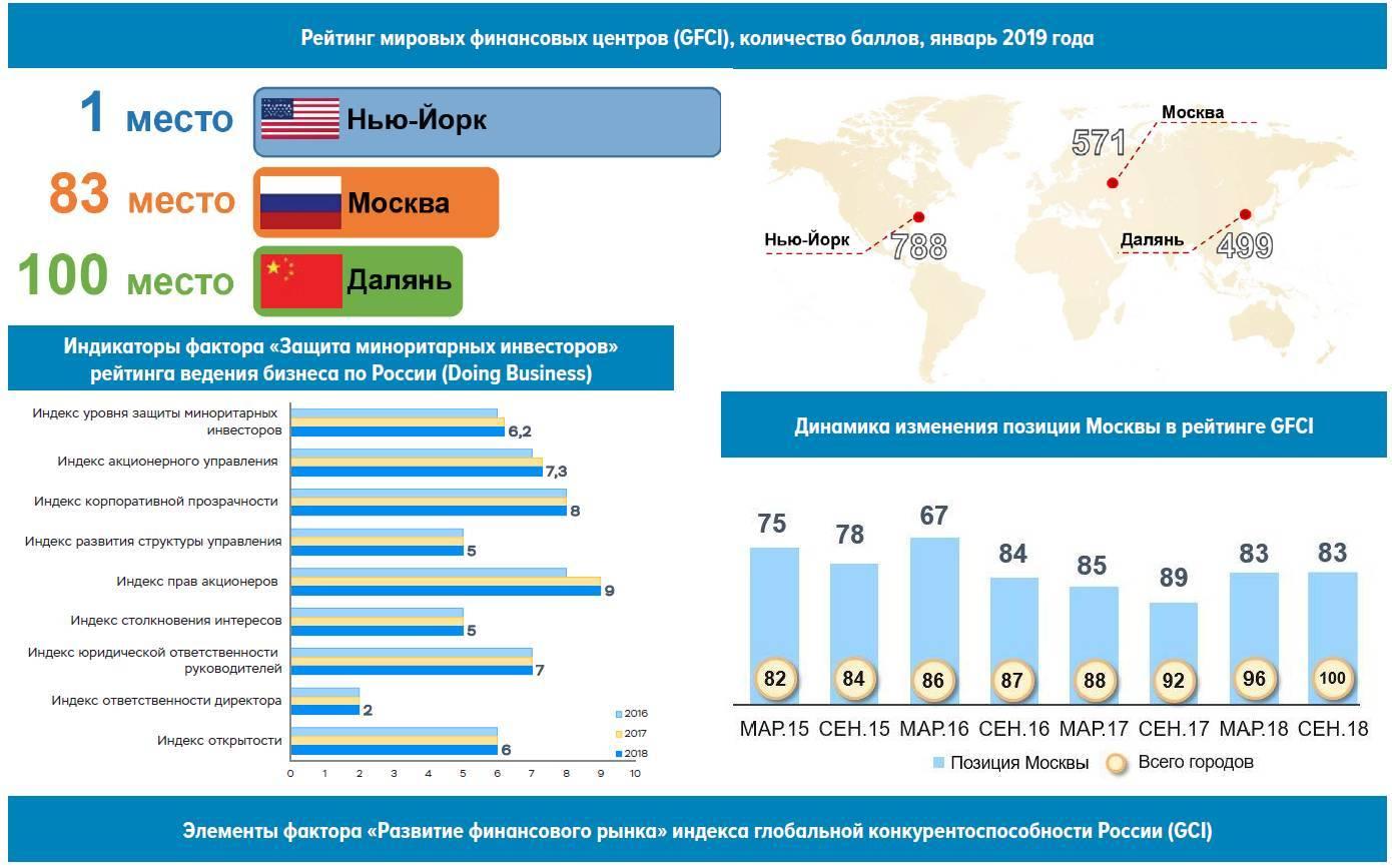 Уровень жизни в турции в 2021 году: факты и цифры — все о визах и эмиграции