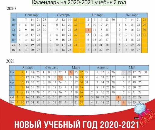 Триместры в школе в 2020-2021 учебном году