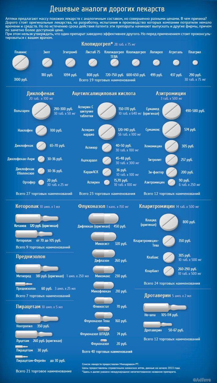 Как купить лекарства в аптеках Чехии в 2021 году