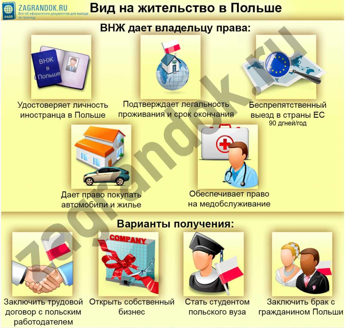 Внж в польше для россиян, украинцев и белорусов