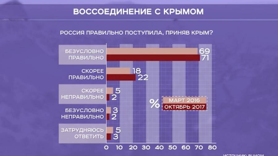 Куда эмигрировать из россии проще всего в 2021 году — все о визах и эмиграции