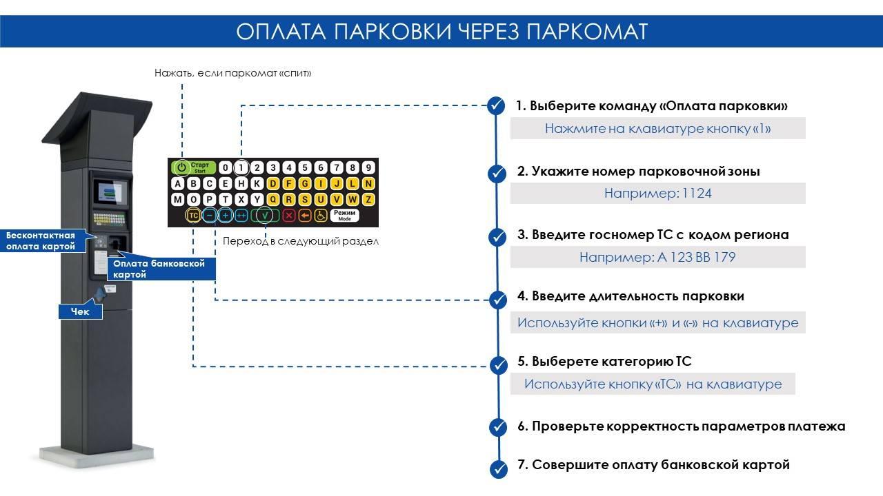 Пересечение польской границы на машине в 2021 году: правила въезда