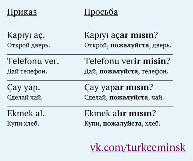 Русско турецкий словарь разговорник - antplus.ru