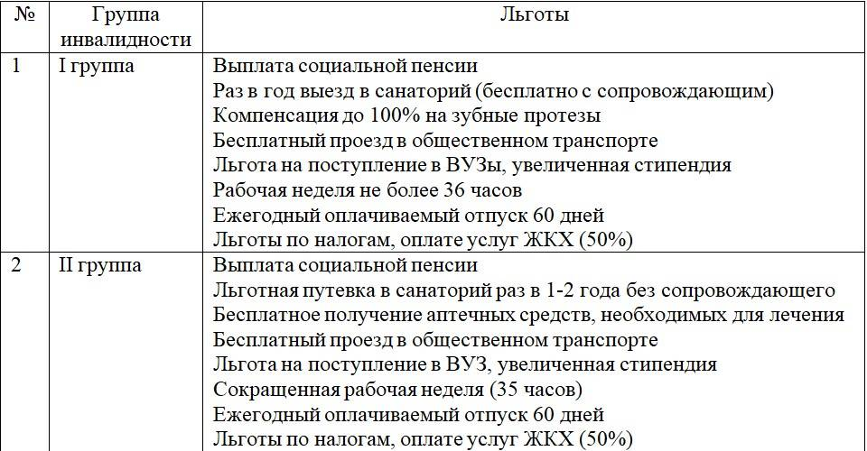 Пенсия в польше: средняя и минимальная, стаж и возраст для выхода, как получить иностранцу с картой поляка