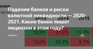 Банки и банковская система в Латвии