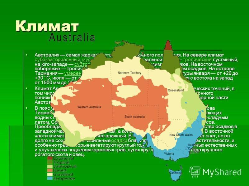 Уникальный климат австралии