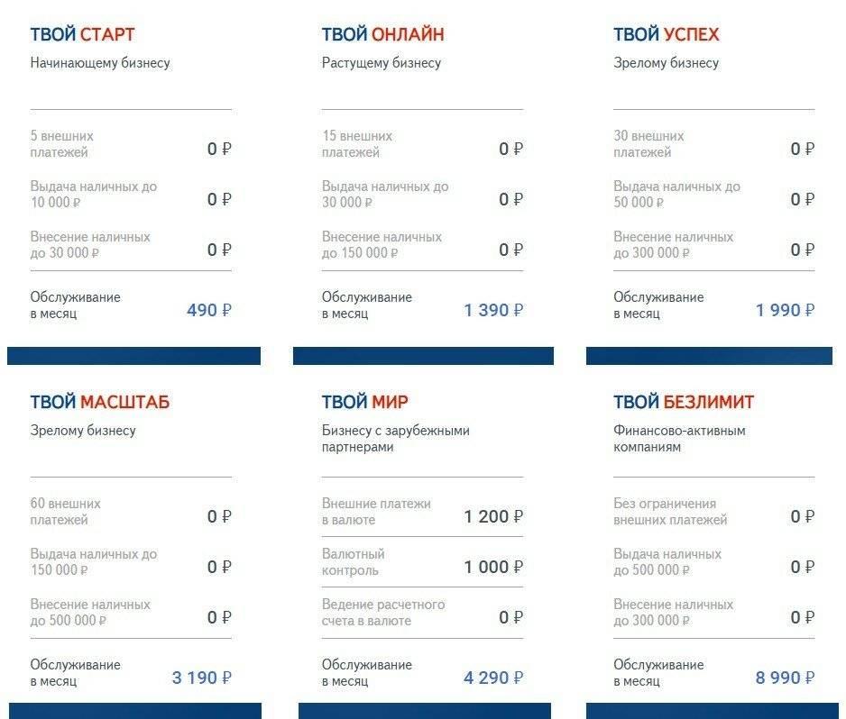 Как работает банковская система турции в  2021  году: обзор надежных банков