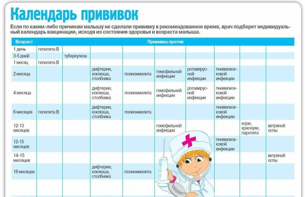 Беременность и роды для русских в германии. частная и государственная страховка для иностранцев.