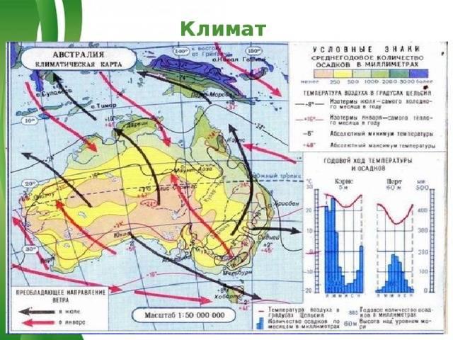 Погода в австралии летом, климат в австралии летом, архив погоды по городам