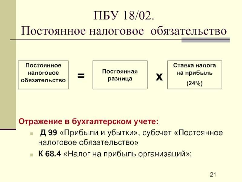 Учетная политика организации: образцы на2021 год, как составить, примеры — бухонлайн