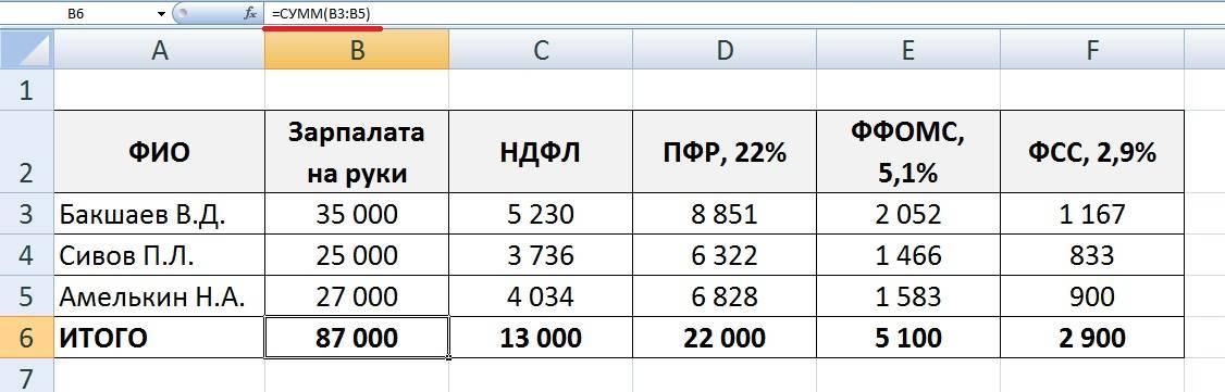 Зарплаты в германии по профессиям: средние и минимальные после уплаты налогов