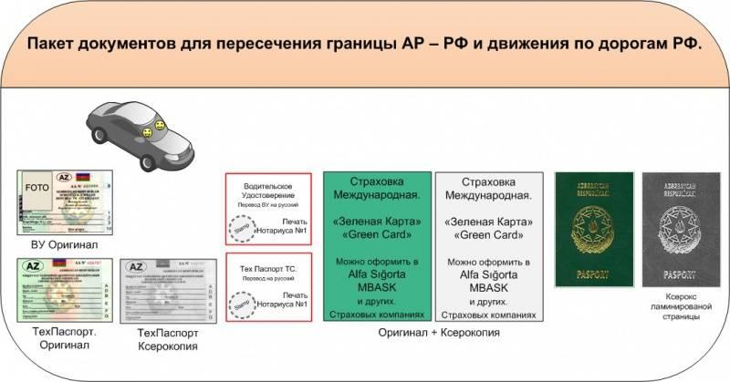 Нужен ли загранпаспорт в абхазию для россиян: способы пересечения границы (фото + видео)