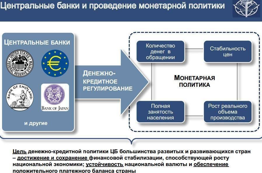 Банки и банковская система израиля в 2021 году