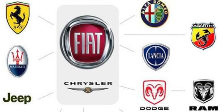 Знаменитые итальянские марки автомобилей и их история