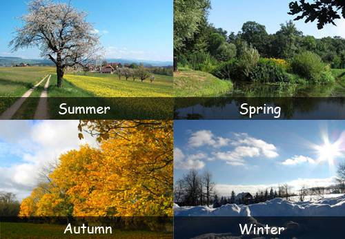 У природы разные погоды, или климат венгрии