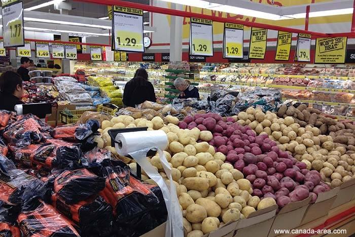Цены в торонто в канаде на продукты питания