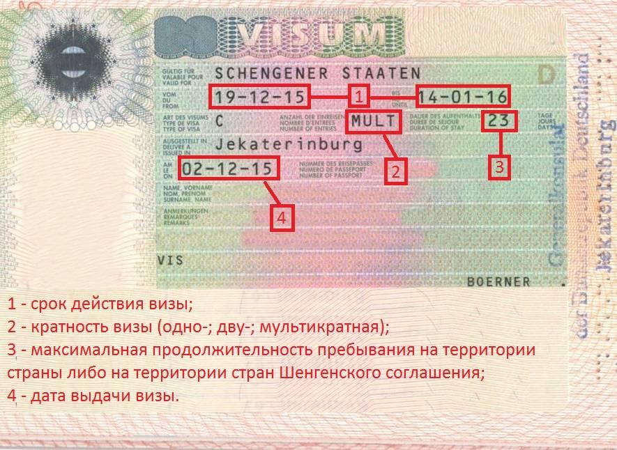 Германия: подробные требования к документам для оформления визы в германию — туроператор clickvoyage