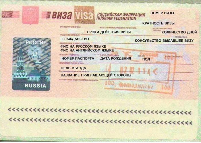 Как получить гражданство польши в 2021 году: по корням, по карте побыта