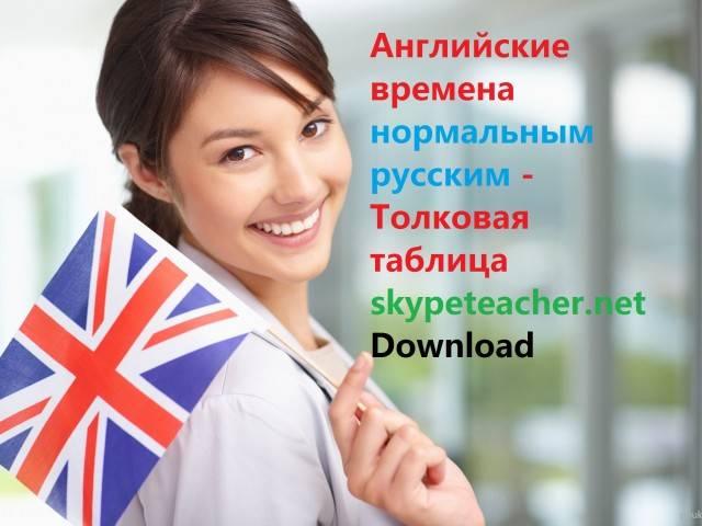 Бесплатные курсы польского языка онлайн - все курсы онлайн