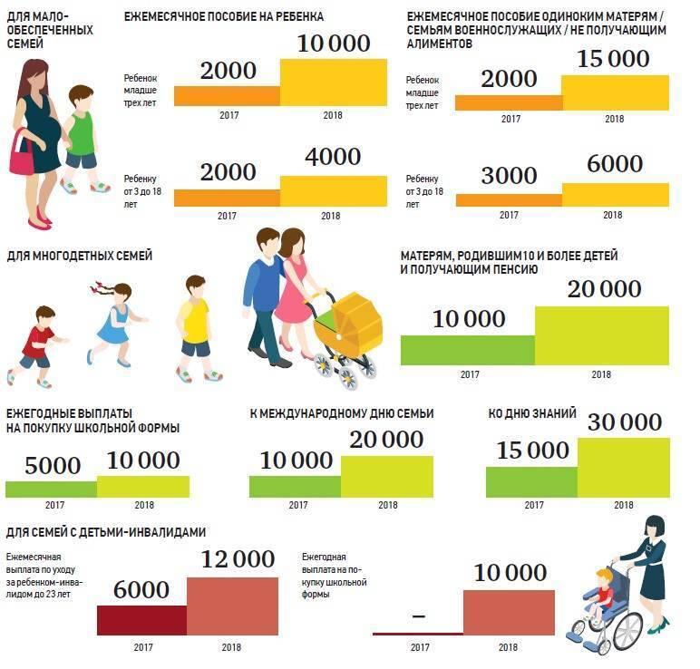 Декретный отпуск в германии и пособие по уходу за ребенком