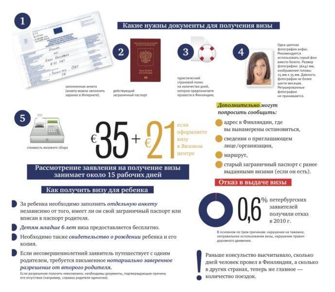 Переезд в финляндию на пмж из россии: получение внж, гражданства, отзывы