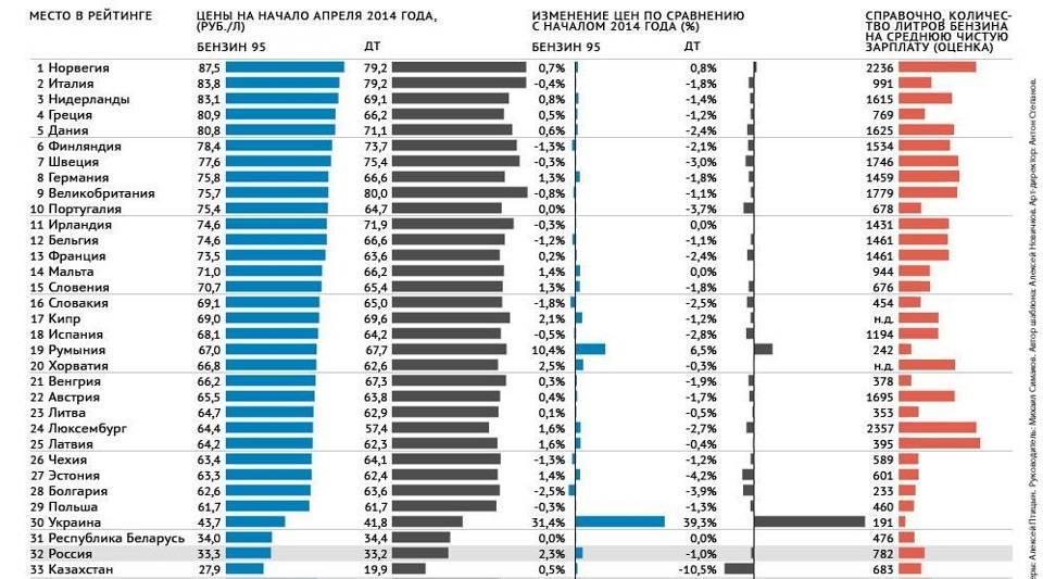 Цены на кипре: продукты, алкоголь, бензин