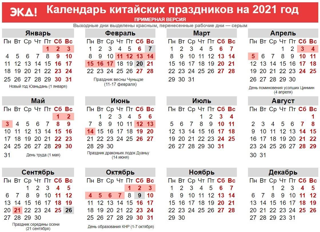 Регистрация компании в гонконге в 2021 году для русских