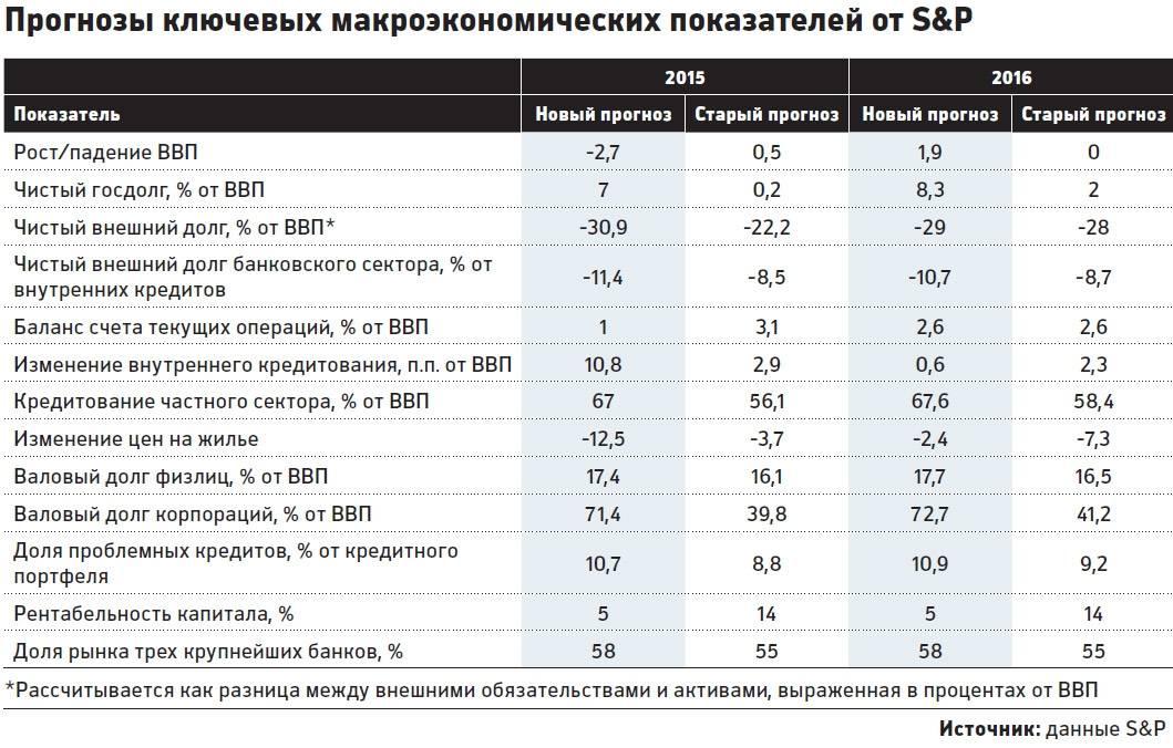 Государственный бюджет эстонии 2021 | расходы и доходы