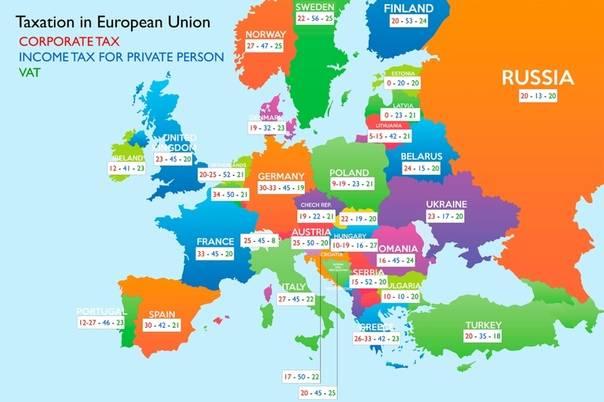 Уровень жизни русских в странах прибалтики - эстонии, латвии и литве