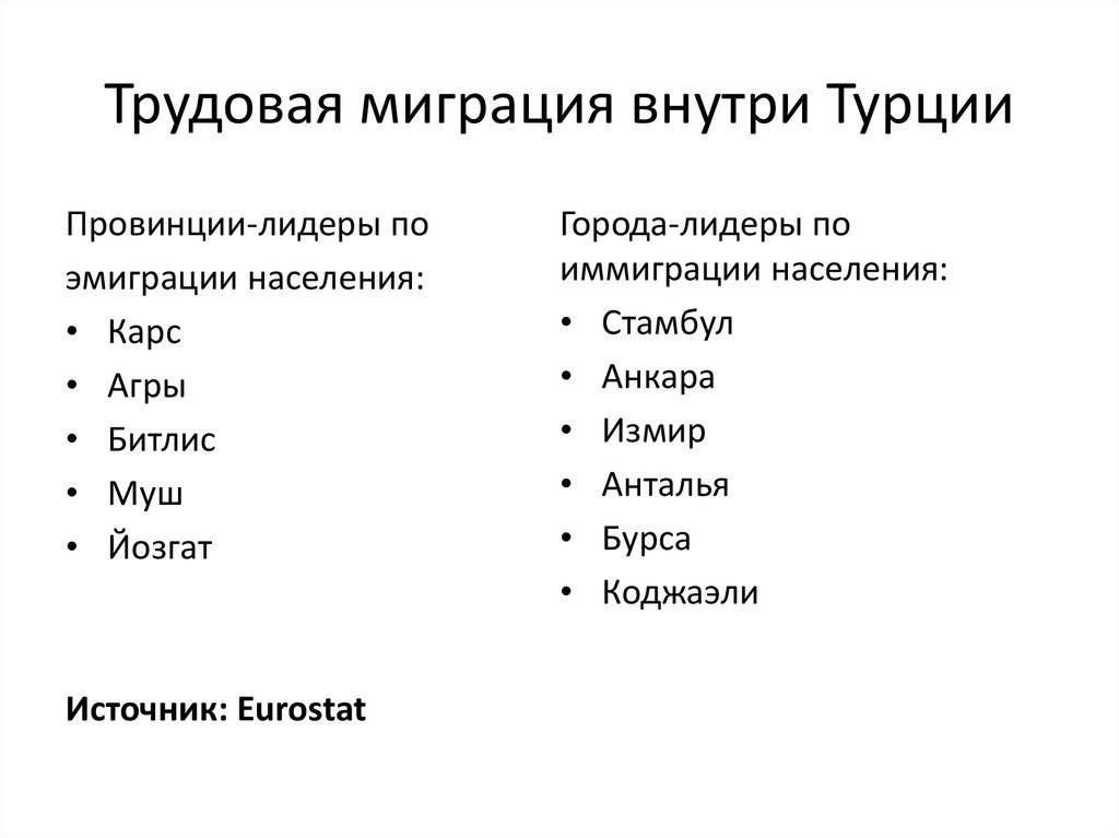 Как получить гражданство турции в 2021 году гражданину россии