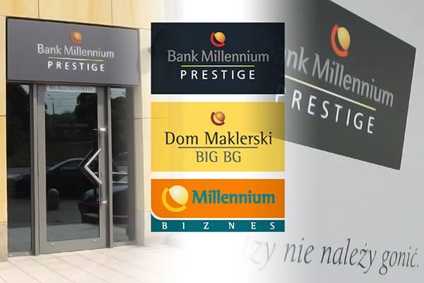 Банк міленіум в польщі у 2021 році: які переваги та недоліки