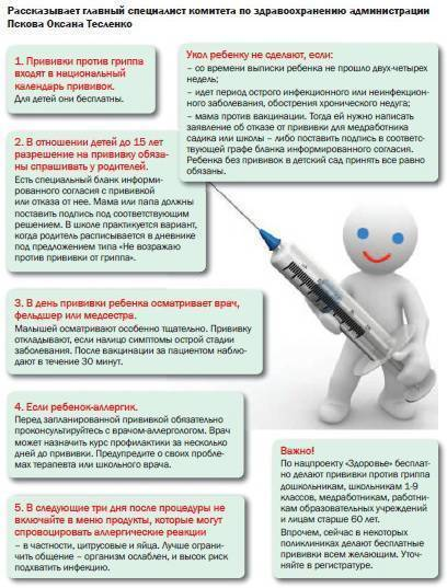 Вакцина от коронавируса в испании будет доступна в 2021 году