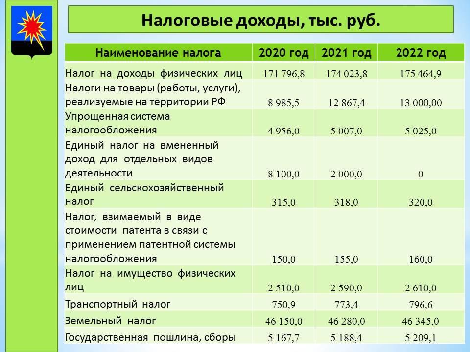 Изнанка финских заработков. налоги с зарплаты в финляндии: политика - объективный и полноценный взгляд newsland – комментарии, дискуссии и обсуждения новости.