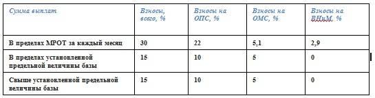 Налоги иностранного гражданина работающего в россии (по патенту) в 2021 году